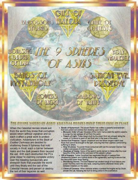 9 Spheres of Askis JPEG