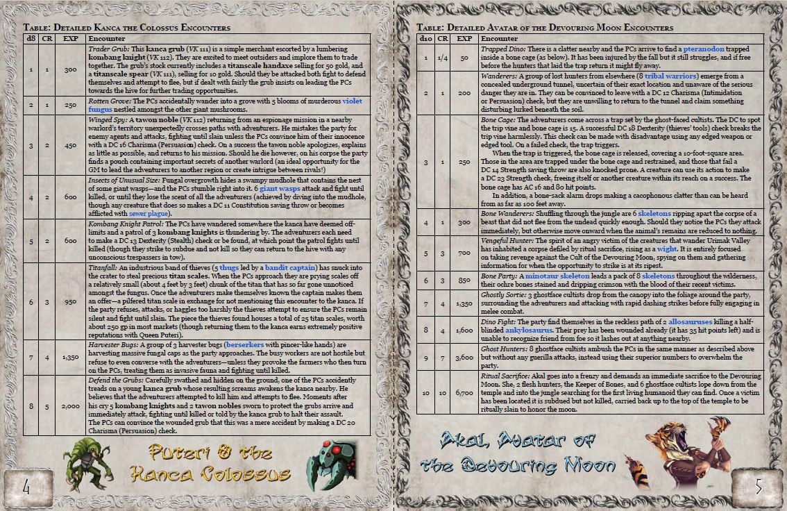 Spread featuring 2 of the interior pages in Vast Kaviya: Warlord Encounters